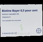 BIOTINE BAYER 0,5 POUR CENT, solution injectable I.M. à Saint-Cyprien